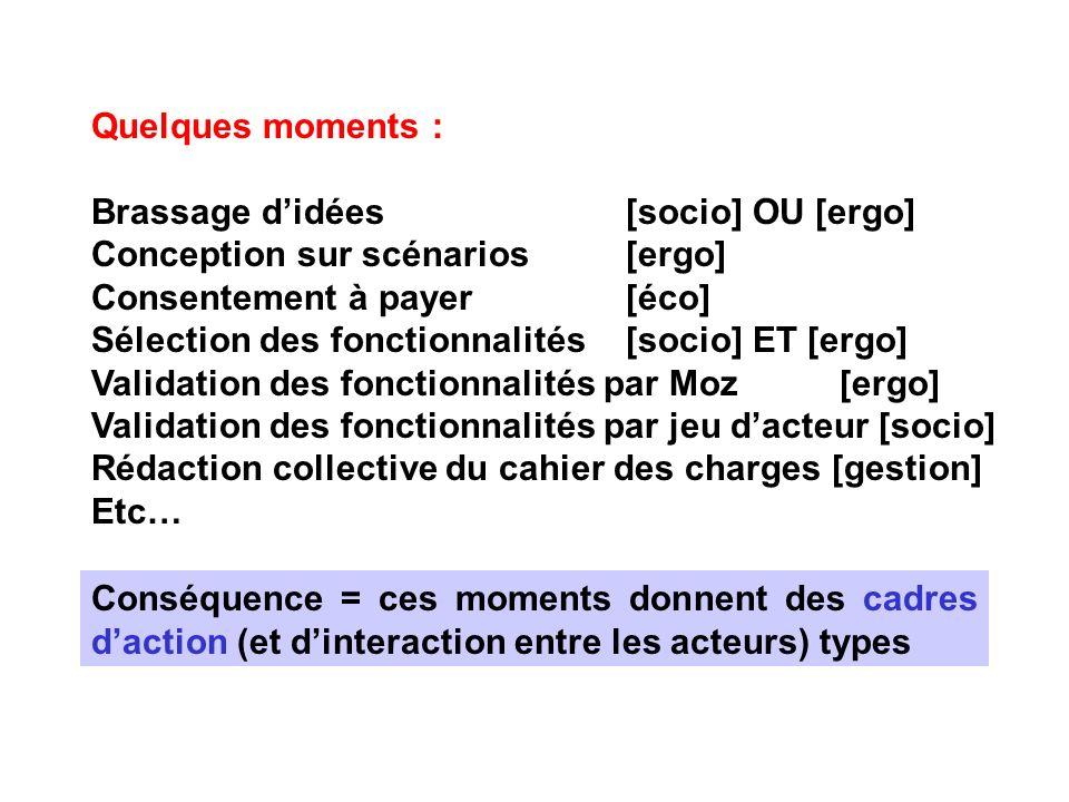 Quelques moments :Brassage d'idées [socio] OU [ergo] Conception sur scénarios [ergo] Consentement à payer [éco]